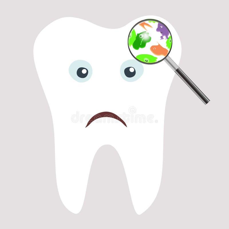 Germes e bactérias do dente ilustração stock