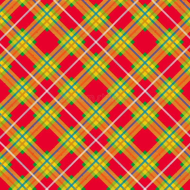Geruit Schots wollen stofpatroon Schotse plaid Schotse kooi Schotse geruite achtergrond Traditioneel Schots Ornament vector illustratie
