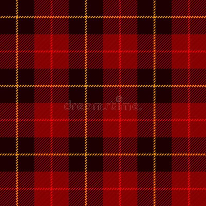 Geruite Schotse wollen stof, plaidpatroon stock illustratie