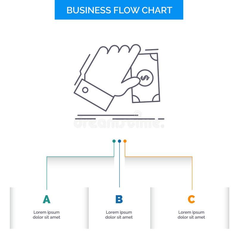 Geschäft, Hand, Geld, erwerben, Dollar Geschäfts-Flussdiagramm-Entwurf mit 3 Schritten r lizenzfreie abbildung