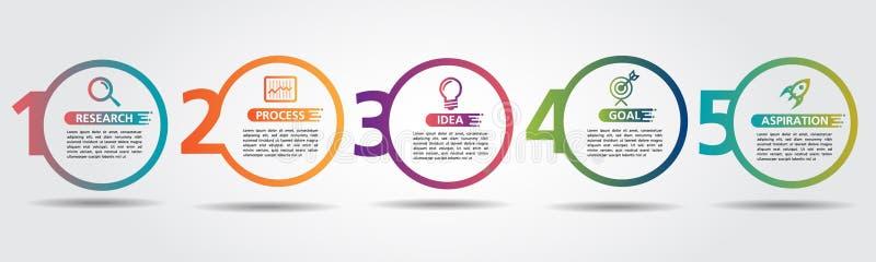 Gesch?ft Infographic-Entwurfsschablone mit Ikonen und 5 Zahlwahlen oder -schritte Kann f?r Prozessdarstellungen, Arbeitsflu? verw lizenzfreie abbildung