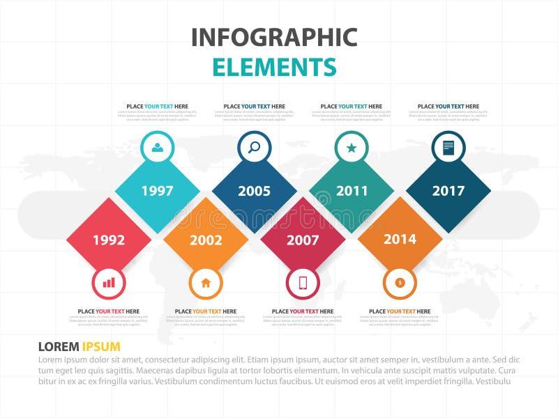 Geschäft Infographic-Zeitachse-Prozessschablone, bunte Fahnentextbox designfor Darstellung, Darstellung für Arbeitsflussdiagramm stock abbildung