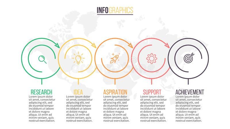 Geschäft Infographics Darstellungsdia, Diagramm, Diagramm mit 5 Schritten, Kreise vektor abbildung