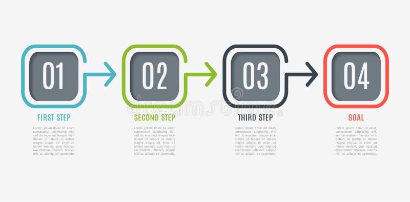 Geschäft Infographics Zeitachse mit 4 Schritten, Quadrat Infographic Element des Vektors Kann für Netz, Diagramm, Diagramm verwen lizenzfreie abbildung