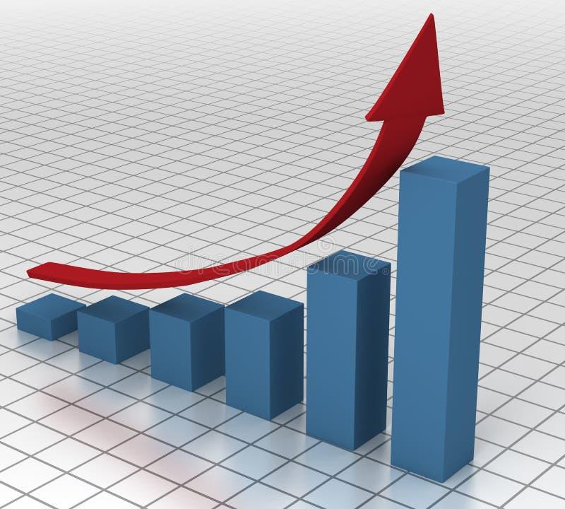 Geschäfts-Diagramm im Zunehmen lizenzfreie abbildung