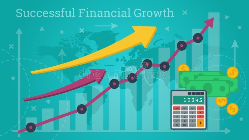 Geschäfts-Fahne - erfolgreiches Finanzwachstum lizenzfreie abbildung