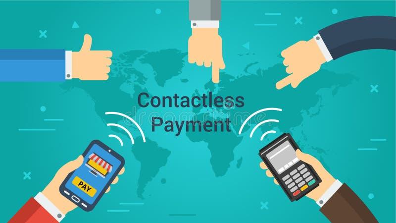 Geschäfts-Fahne - kontaktlose Zahlung vektor abbildung