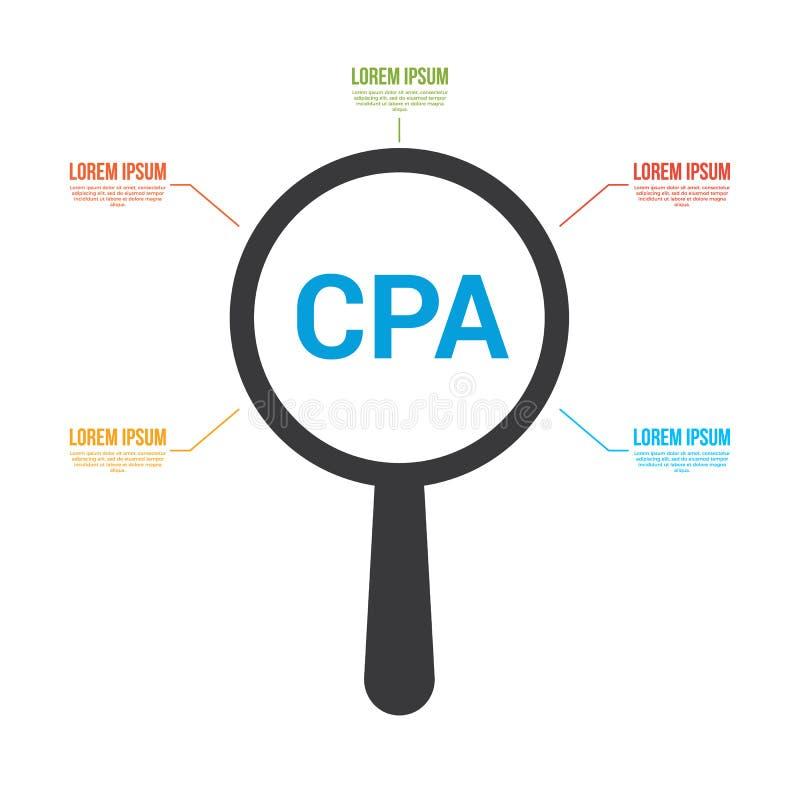 Geschäfts-Konzept: Optisches Vergrößerungsglas mit Wörtern Cpa lizenzfreie abbildung
