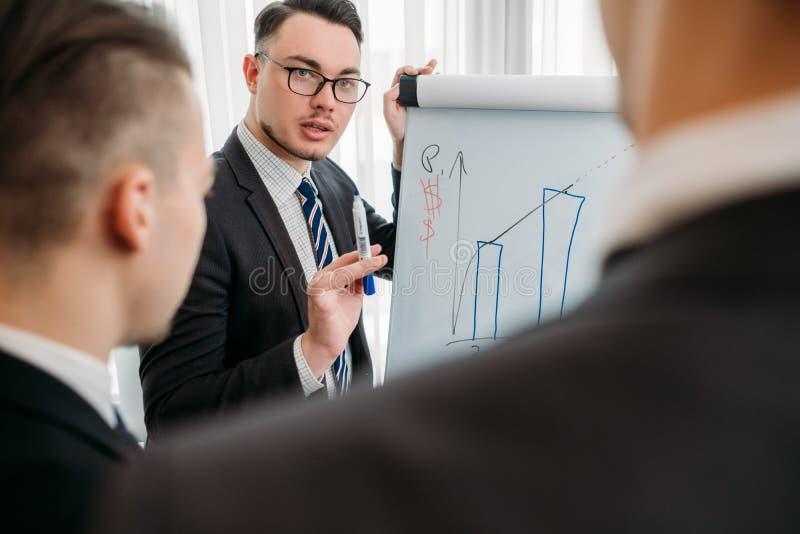 Geschäftsanweisungssichtbarmachungs-Flip-Chart Büro lizenzfreie stockbilder