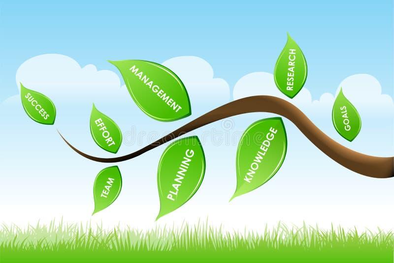 Geschäftsbaum stock abbildung