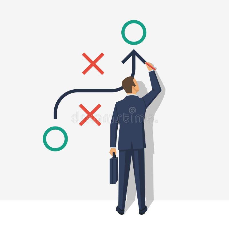 Geschäftsdarstellungs-Planungsstrategie stock abbildung