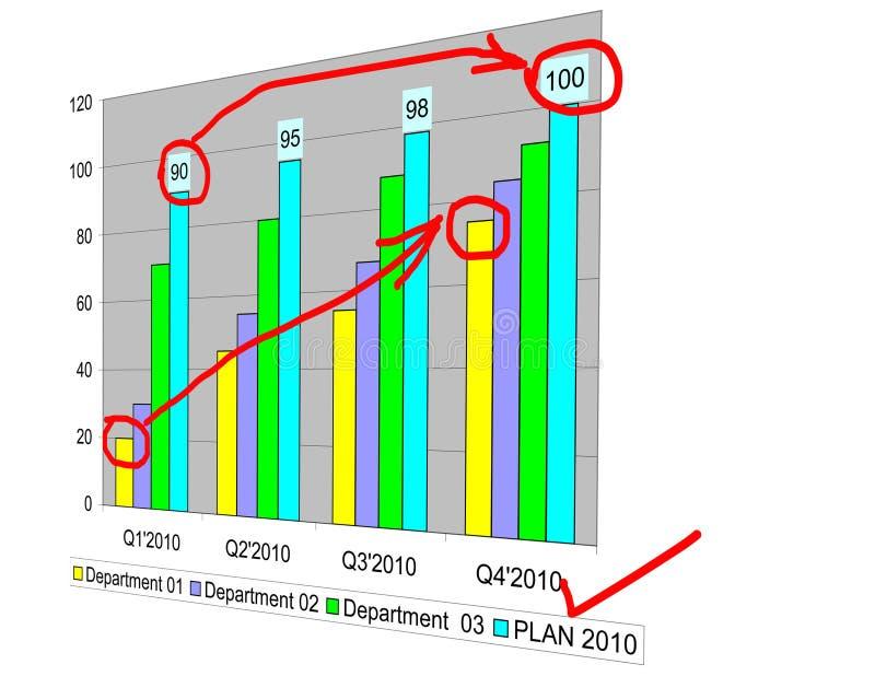 Geschäftsdatagrammkonzept, Plan für 2010, lizenzfreie abbildung