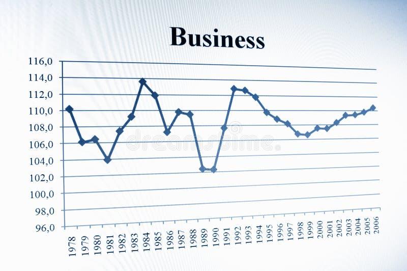 Geschäftsdiagramm lizenzfreies stockbild