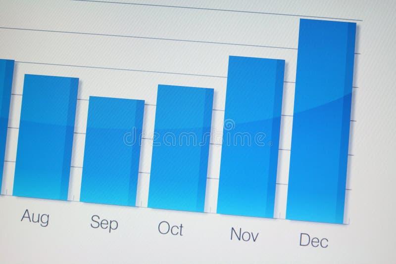 Geschäftsdiagramm auf LCD-Überwachungsgerät stockbilder
