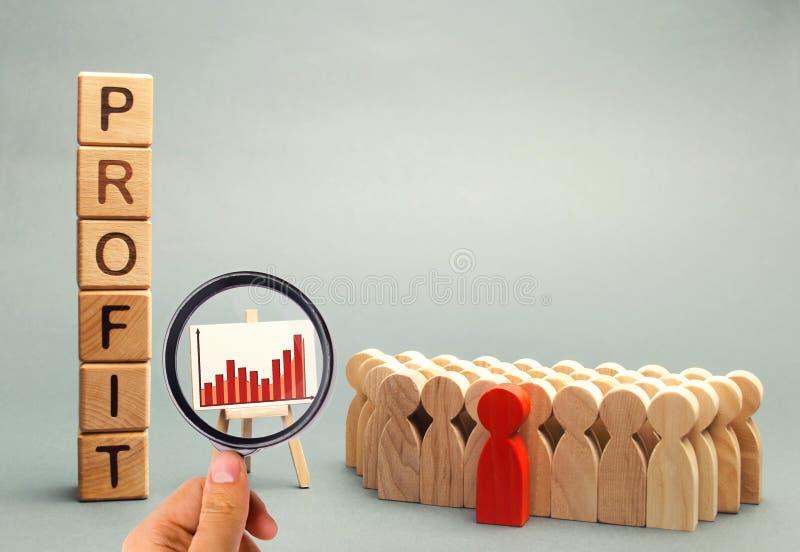 Geschäftsdiagramm mit dem Wort Gewinn nahe dem Team Konzeptanalyse von Gewinnen und Einkommen in der Firma Bericht während der Ve stockbild