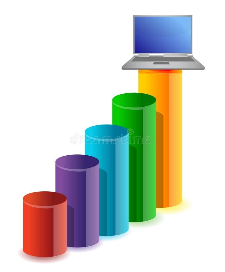 Geschäftsdiagramm und Laptop