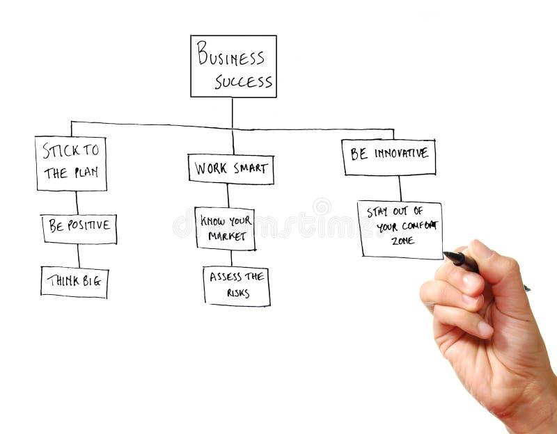 Geschäftserfolg stockfoto