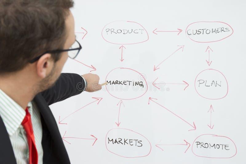 Geschäftsexperte, der die Bedeutung des Marketings hervorhebt lizenzfreie stockfotografie