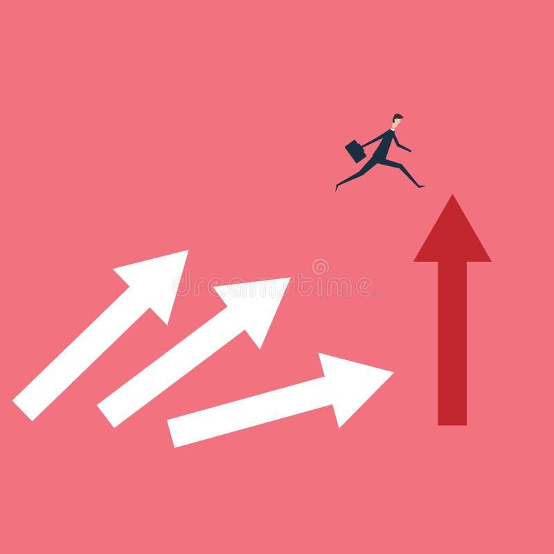 Geschäftsfinanzierung der Geschäftsmann springend über Abgrundkonzept Symbol von Geschäftserfolg, Herausforderung, r vektor abbildung