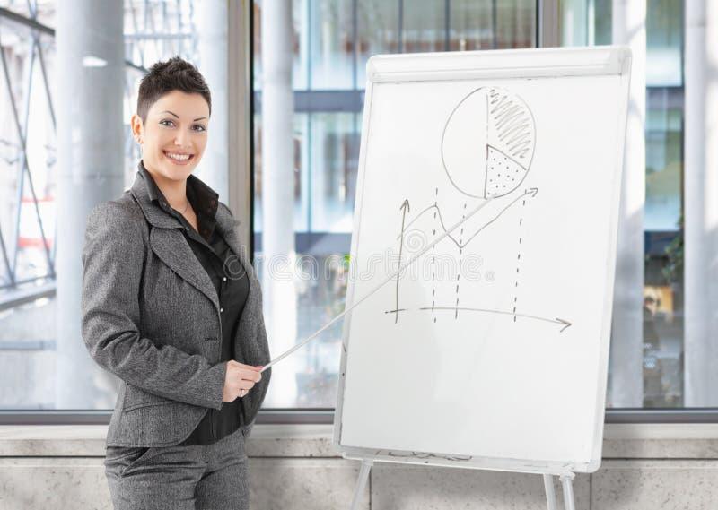 Geschäftsfrau, die Darstellung tut lizenzfreies stockfoto