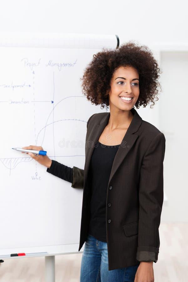 Geschäftsfrau, die eine Darstellung gibt lizenzfreie stockbilder