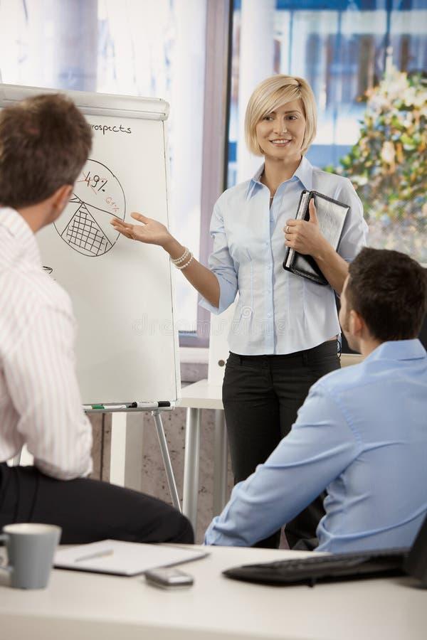 Geschäftsfrau, die Idee im Büro darstellt stockfotos