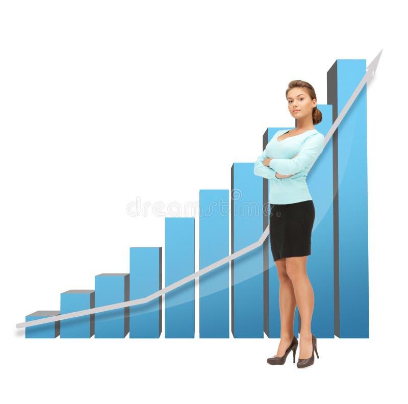 Geschäftsfrau mit großem Diagramm 3d lizenzfreies stockfoto
