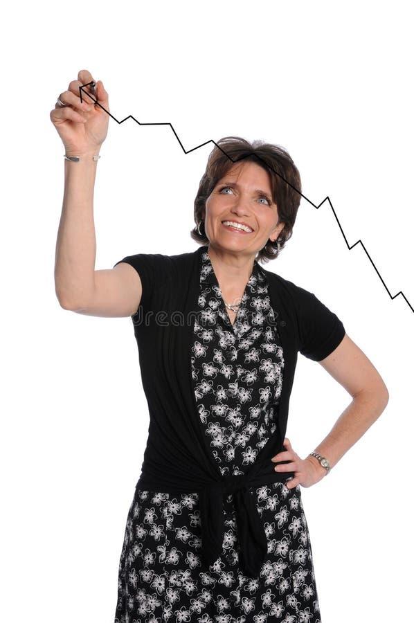 Geschäftsfrau-Zeichnungs-Wachstum-Diagramm stockbilder