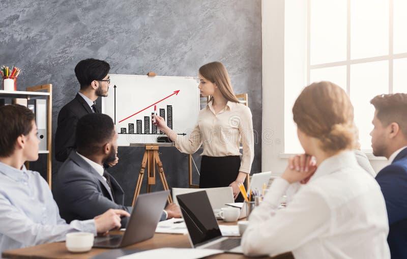 Geschäftsfrau-Zeichnungsgewinn-wachstums-Diagramm lizenzfreies stockfoto