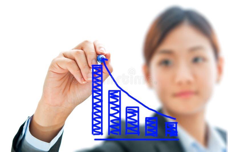 Geschäftsfrauhandzeichnungsdiagramm lizenzfreies stockfoto