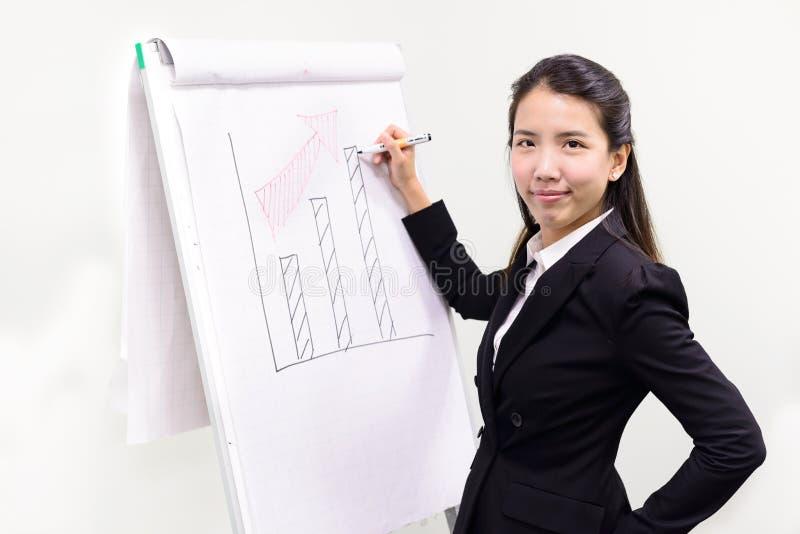 Geschäftsfrauschreiben stockfotografie