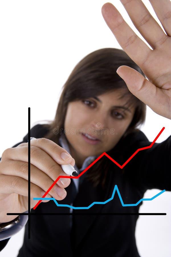 Geschäftsfrauzeichnungs-Verkaufsdiagramm im weißen Vorstand lizenzfreie stockfotografie