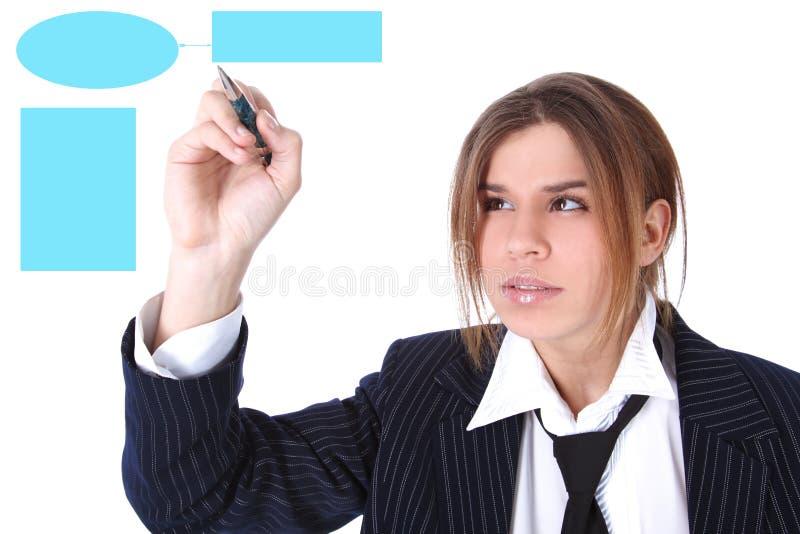 Geschäftsfrauzeichnungsplan lizenzfreies stockbild