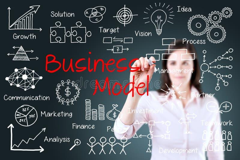 Geschäftshandschrift-Geschäftsmodellkonzept stockfotografie