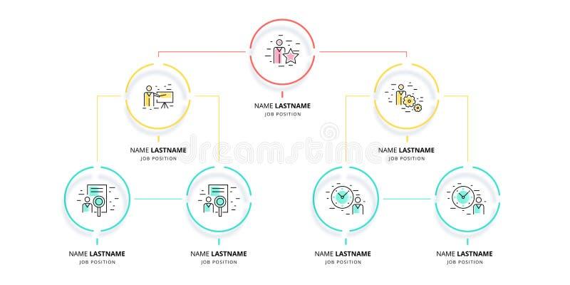 Geschäftshierarchie organogram Diagramm infographics Korporative Organisationsstrukturgraphikelemente Unternehmensorganisation lizenzfreie abbildung