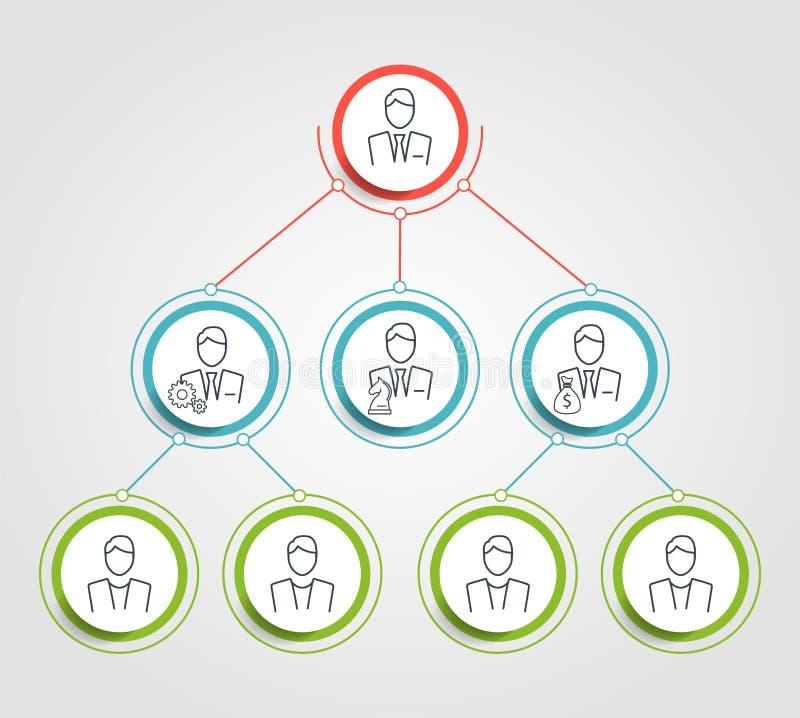 Geschäftshierarchiekreis-Diagramm infographics Korporative Organisationsstrukturgraphikelemente Unternehmensorganisation vektor abbildung