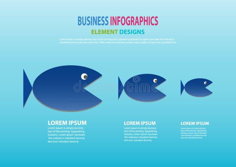 Geschäftskonzept von den großen Fischen, die kleine Fische jagen stock abbildung