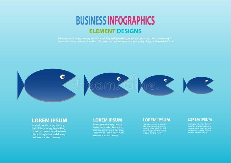 Geschäftskonzept von den großen Fischen, die kleine Fische jagen vektor abbildung