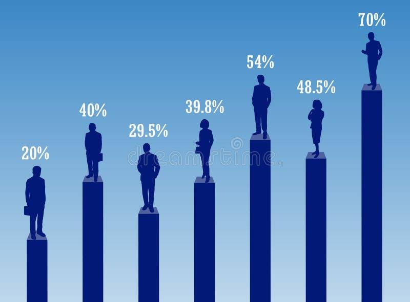 Geschäftsleute Gruppenschattenbild vektor abbildung