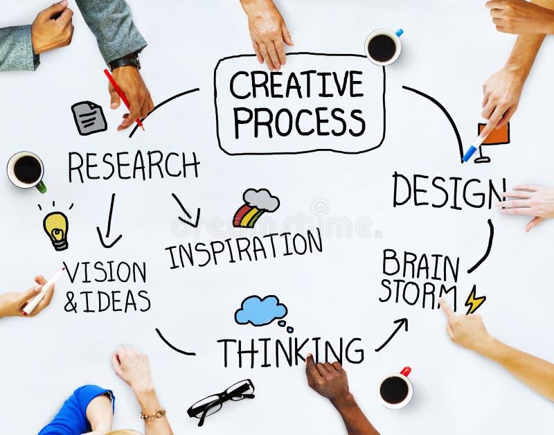 Geschäftsleute und Kreativitäts-Konzept lizenzfreie stockfotografie