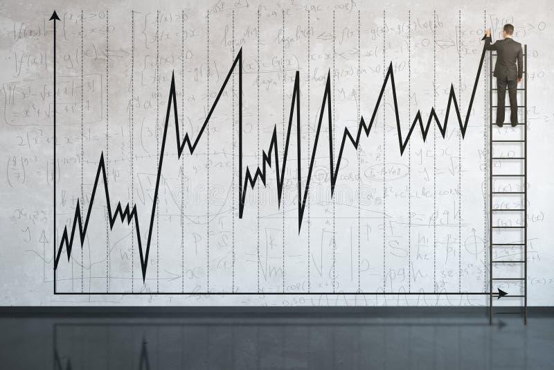 Geschäftsmann auf Leiterzeichnungs-Geschäftsdiagramm und mathermatical Formeln auf Betonmauer lizenzfreie stockbilder