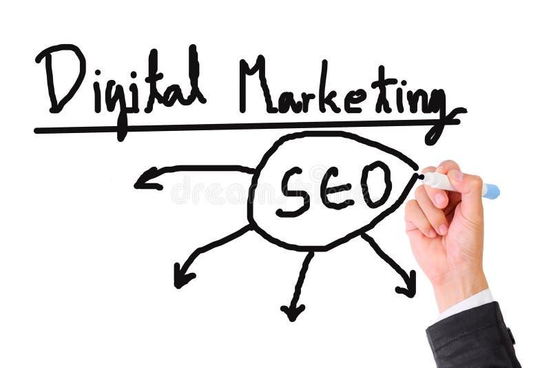 Geschäftsmann, der digitales Marketing-Konzept schreibt lizenzfreies stockbild