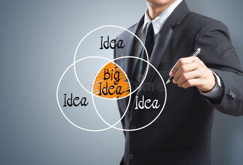 Geschäftsmann, der großes Ideenkonzept zeichnet lizenzfreie abbildung