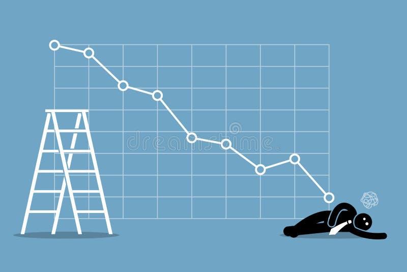 Geschäftsmann fiel auf dem Boden in Ohnmacht, wie die Börse schlecht fällt vektor abbildung