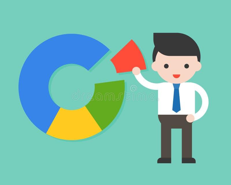 Geschäftsmann mit Donut-Diagramm, Marktanteilkonzept stock abbildung