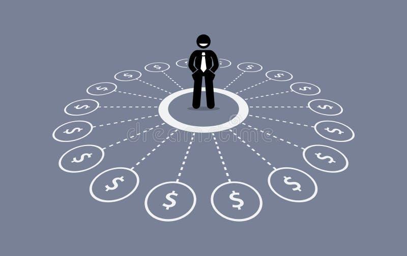Geschäftsmann mit mehrfacher Quelle des Finanzeinkommens vektor abbildung