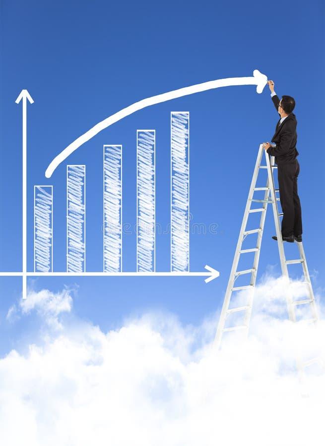 Geschäftsmann-Schreibenswachstums-Balkendiagramm stockfoto