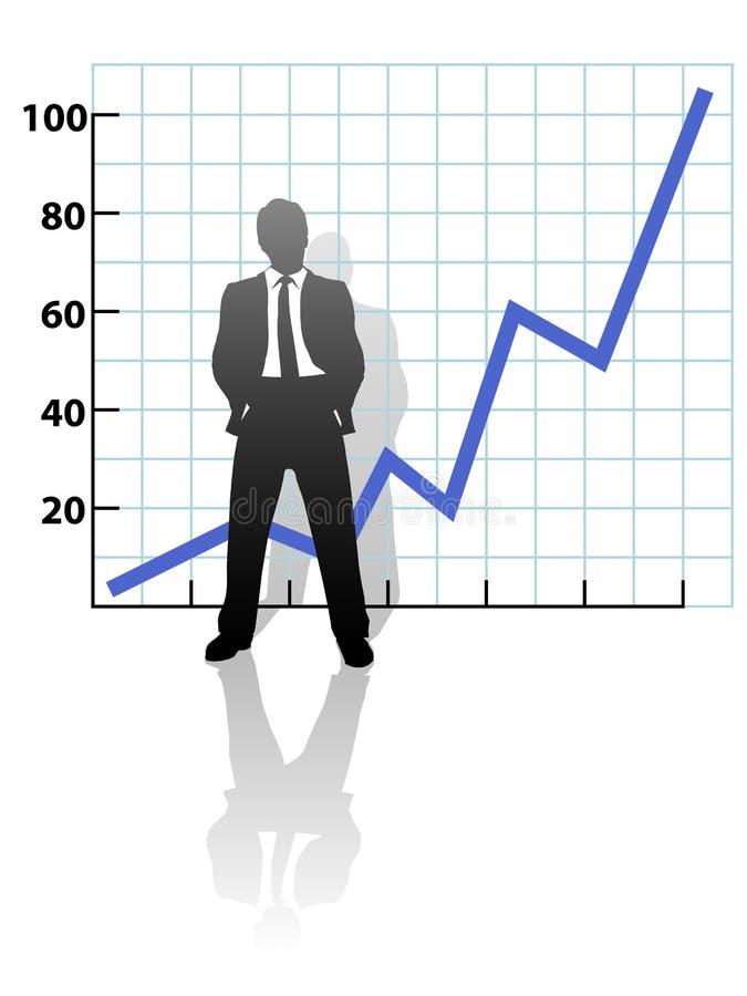 Geschäftsmann und Finanzwachstum-Erfolgs-Diagramm vektor abbildung