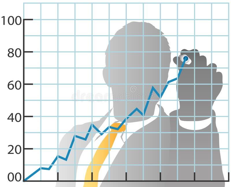 Geschäftsmann-Zeichnungsverkaufs-Marktanteildiagramm lizenzfreie abbildung