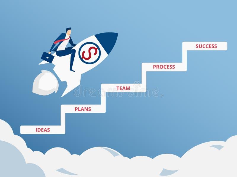 Geschäftsmannfliegen auf Raketenanfang bis zum Erfolg Fliegen zum Erfolgskonzept Treppenschritt zum Erfolgskonzept stock abbildung